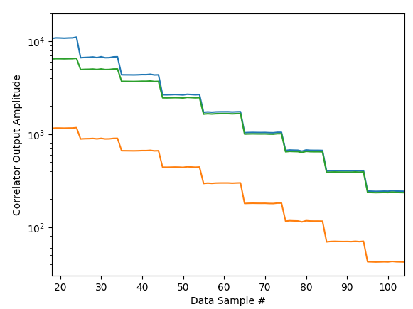 File:Gaincaltest output.png
